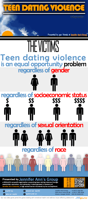 information statistics on dating violence Facts on tween dating abuse and violence, and statistics on tweens and dating violence.